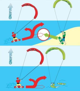 KitesurfingRulesOfTheRoad