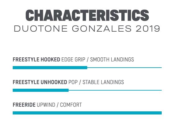 2019 Duotone Gonzales