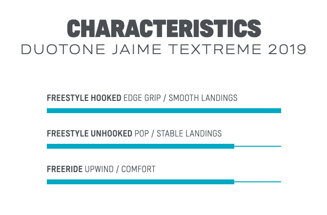 2019 Duotone Jaime Textreme