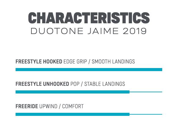 2019 Duotone Jaime