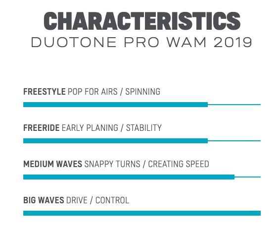 2019 Duotone Pro Wam