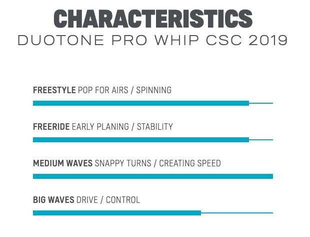 2019 Duotone Pro Whip CSC