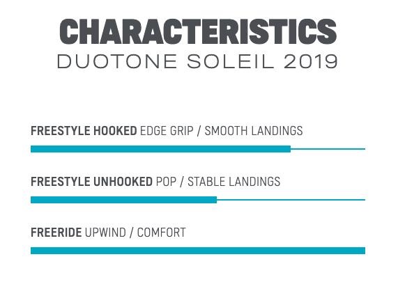 2019 Duotone Soleil