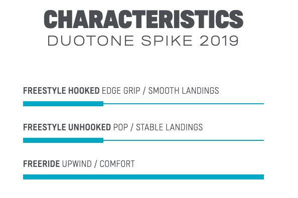 2019 Duotone Spike