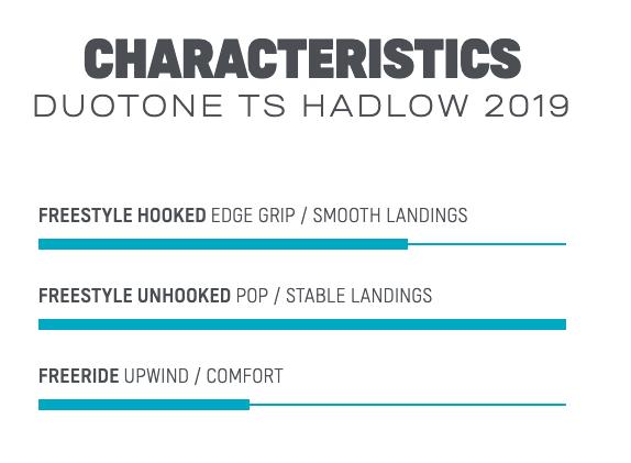 2019 Duotone TS HADLOW Board