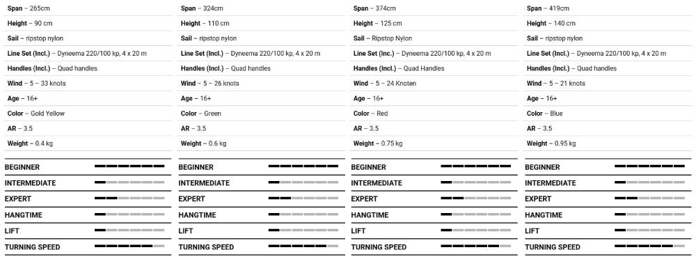 HQ4 power kite