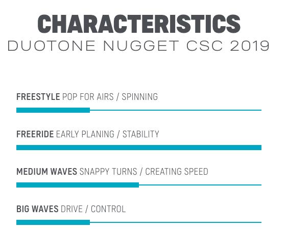2019 Duotone Nugget CSC