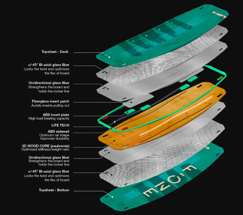 2019-f-one-trax-hrd- lite-tech-build