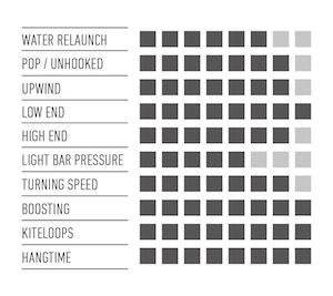 RRD-Addiction-Mk6-specs