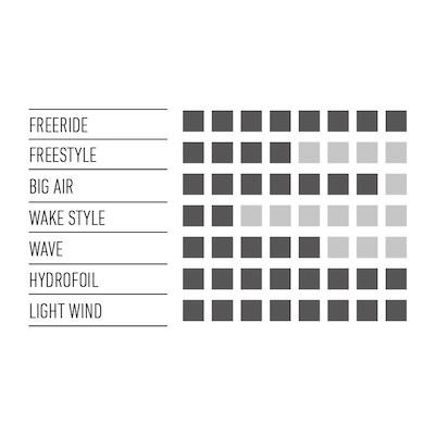 rrd-emotion-mk4-style