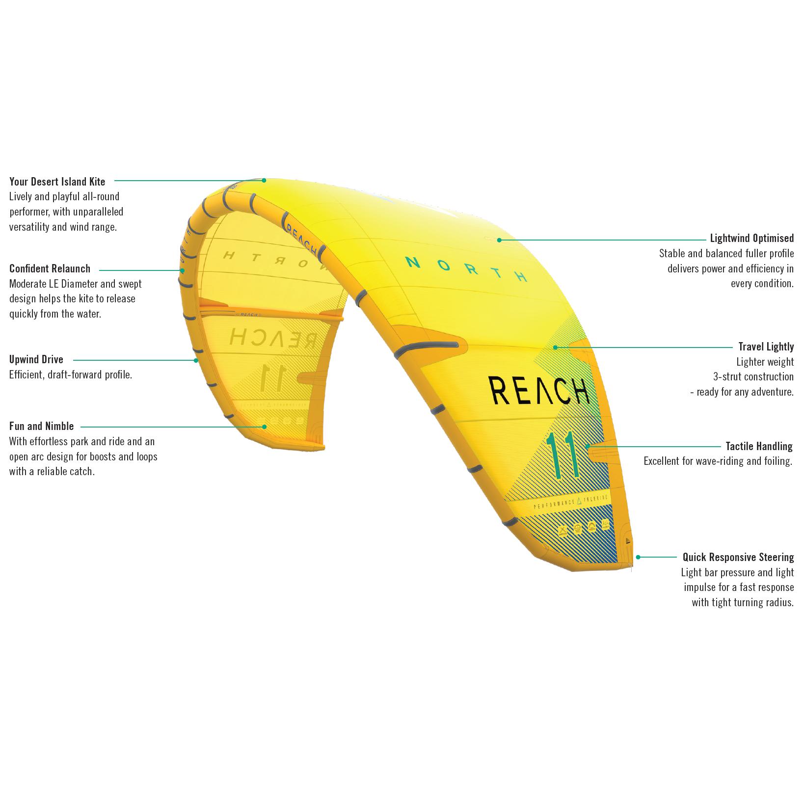 North Reach Kite 2020