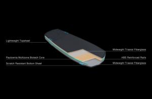 airush foil skate