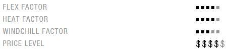 ion semidry wetsuit