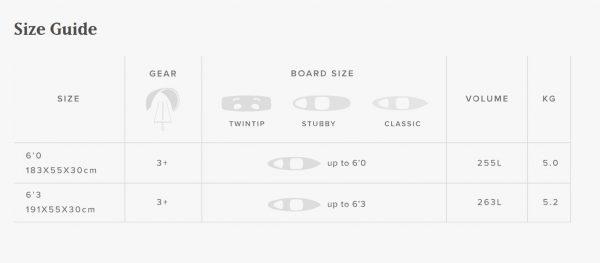 Size guide Mystic Surf pro board bag